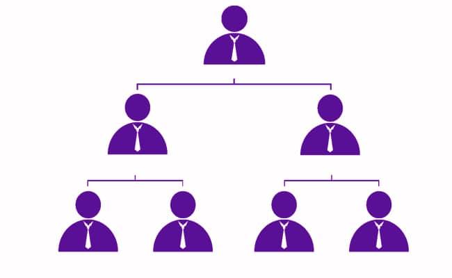 Claves Para Componer La Jerarquía De Una Empresa